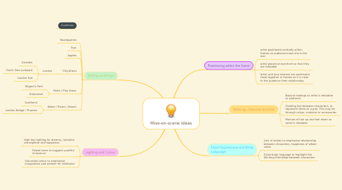 Mind Map: Mise-en-scene Ideas