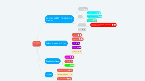 Mind Map: Enfermedades de transmisión sexuales