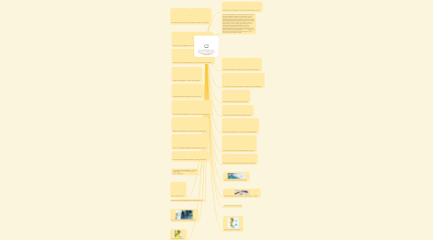 Mind Map: Activa Cleaning Services Melbourne - Home Office & Commercial Cleaning Companies
