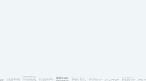 Mind Map: Administración del riesgo institucional