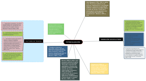 Mind Map: ESTEREOTIPOS