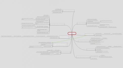 Mind Map: Eris' Rumors