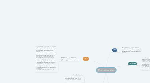 Mind Map: TIA en herseninfarct