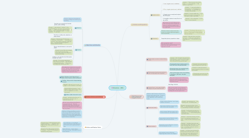Mind Map: Gramma   (RV)