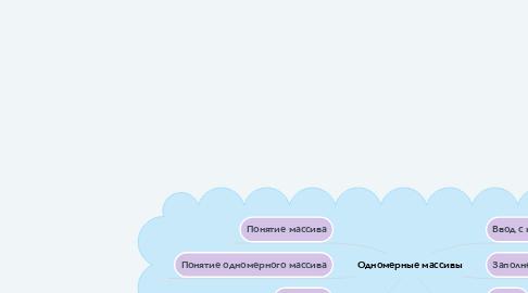 Mind Map: Одномерные массивы