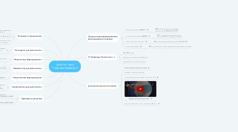 "Mind Map: урок по теме ""Теорема Пифагора"""