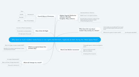 Mind Map: Why does so much modern media focus on civil rights and feminism, especially as seen during the 1960s Space Race?