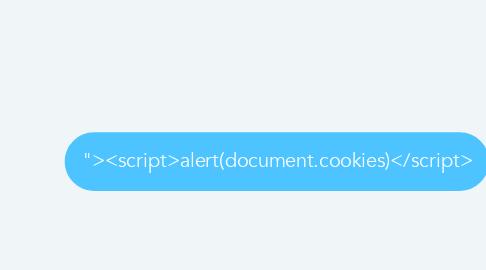 "Mind Map: ""><script>alert(document.cookies)</script>"