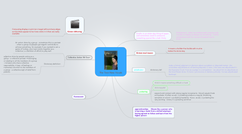 Mind Map: The Test New Vocab