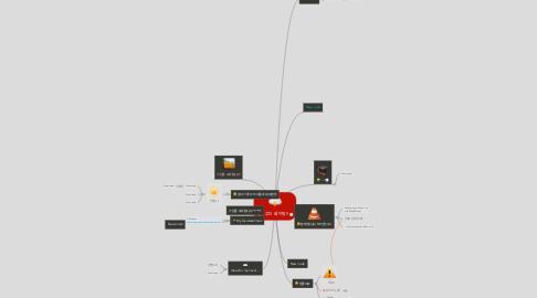Mind Map: 클라우드 화이팅!!