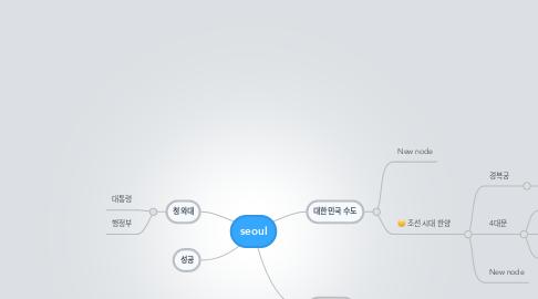 Mind Map: seoul