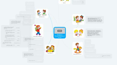 """Mind Map: Оповідання """"Федько-Халамидник"""" (аналіз)"""