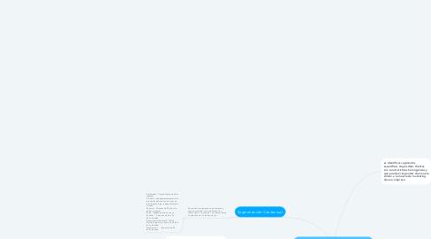 Mind Map: Segmentación, targeting y posicionamiento