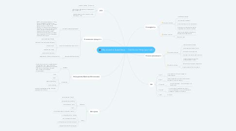 Mind Map: Обучение танцам(напр. - ClubDance/Strip/jazz funk)