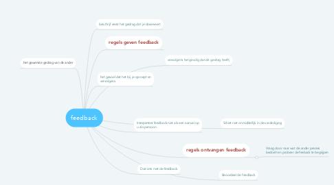Mind Map: feedback