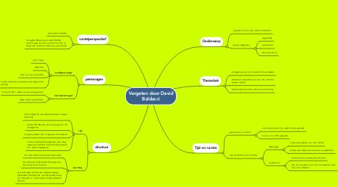 Mind Map: Vergeten door David Baldacci