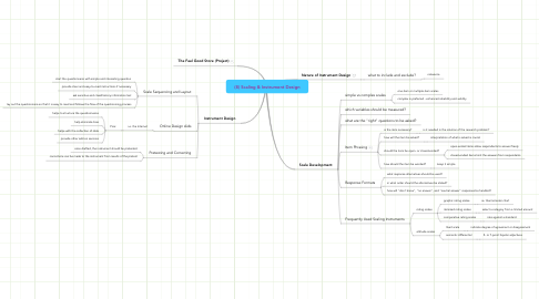 Mind Map: (8) Scaling & Instrument Design