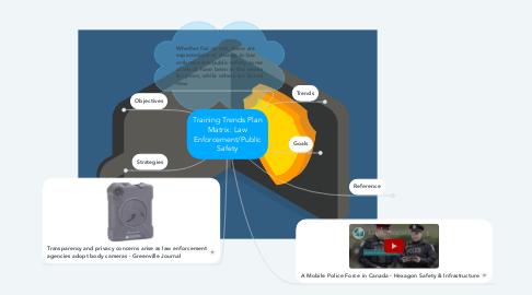 Mind Map: Training Trends Plan Matrix: Law Enforcement/Public Safety
