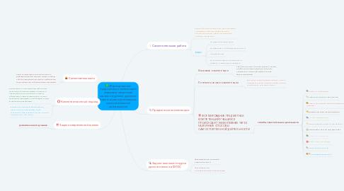Mind Map: Формирование предметных компетенций учащихся начальной школы на уроках русского языка через организацию самостоятельной деятельности
