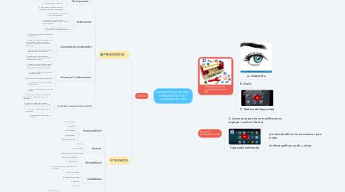 Mind Map: CRITERIOS PARA VALORAR HERRAMIENTAS TIC Y HERRAMIENTAS RED