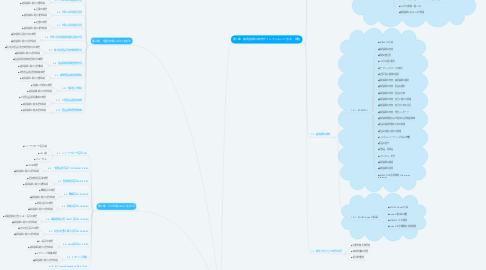 Mind Map: トリセツのつくりかた スタンダード編