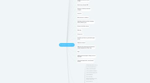 Mind Map: Основные инструменты