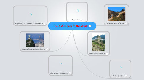 Mind Map: The 7 Wonders of the World