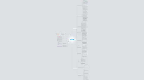 Mind Map: TWC 301 Course Info