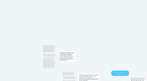 Mind Map: CRITERIOS TECNICOS DEL USO DE LAS TIC