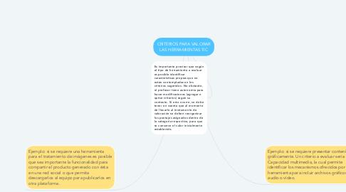 Mind Map: CRITERIOS PARA VALORAR LAS HERRAMIENTAS TIC