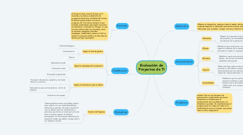 Mind Map: Evaluación de Proyectos de TI