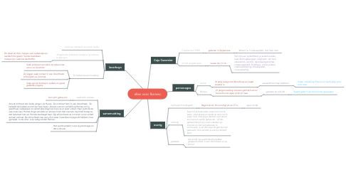 Mind Map: alles voor Romeo