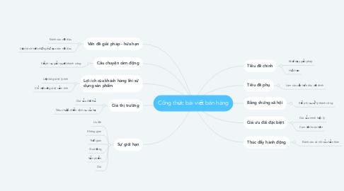 Mind Map: Công thức bài viết bán hàng