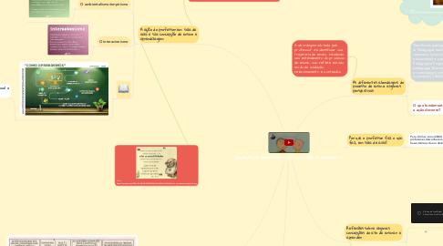 Mind Map: Concepções de aprendizagem e de construção do conhecimento
