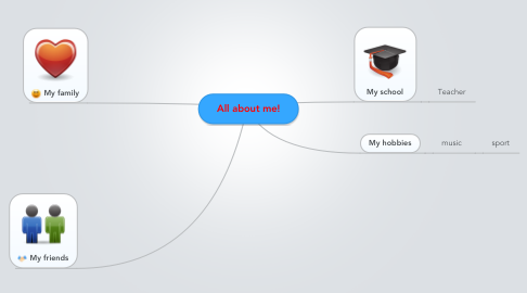 Mind Map: All about me!