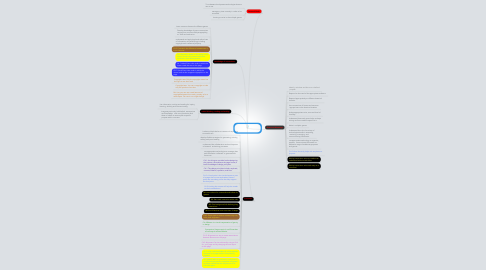 Mind Map: TWC 301course info