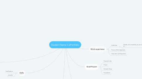 Mind Map: Student Name's ePortfolio