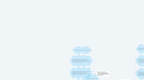 Mind Map: Pädagogisch-didaktische Fallanalyse Falldarstellung Entwicklungspsychologie: Block D