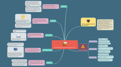 Mind Map: EDIT3338_Bryant_Kimberly_Assignment7