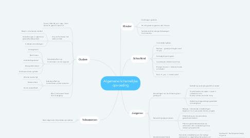 Mind Map: Algemene lichamelijke opvoeding