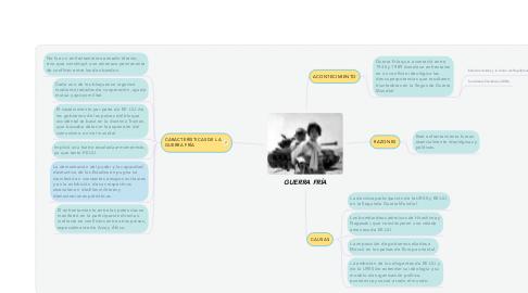 Mind Map: MAPA CONCEPTUAL SOBRE EL DISEÑO Y DESARROLLO DEL PRODUCTO