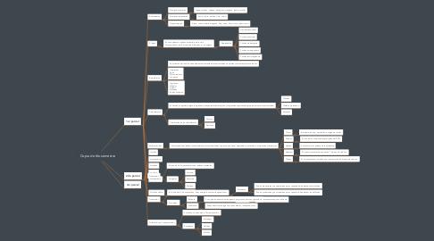 Mind Map: Copia de 6to semestre