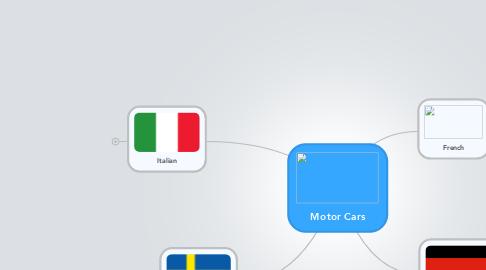 Mind Map: Motor Cars