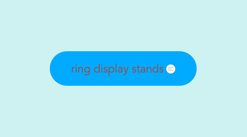 Mind Map: ring display stands