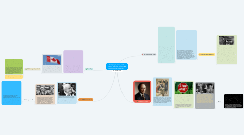 Mind Map: What people, ideas, and events have torn us apart and brought us together?