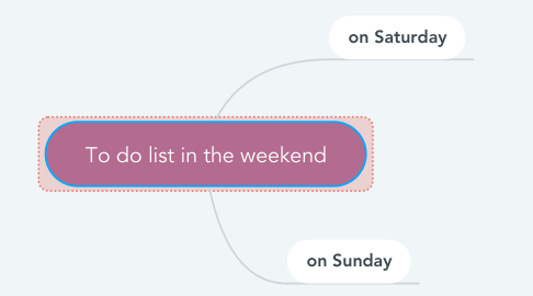 Mind Map: To do list in the weekend