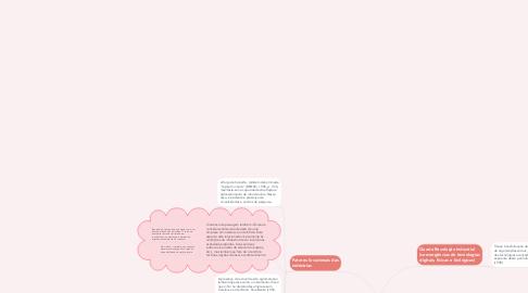 Mind Map: O papel atual da indústria