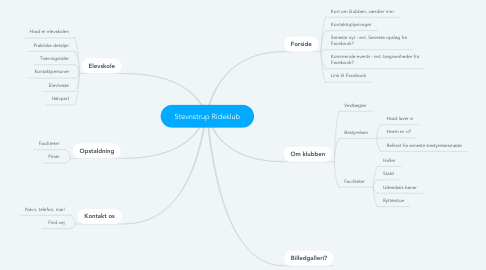 Mind Map: Stevnstrup Rideklub