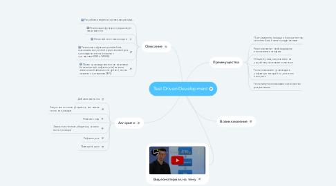 Mind Map: Test Driven Development