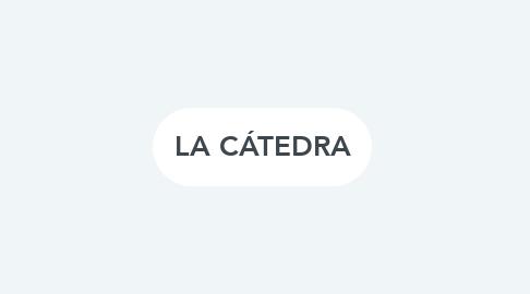 Mind Map: LA CÁTEDRA